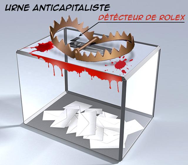 Anticap